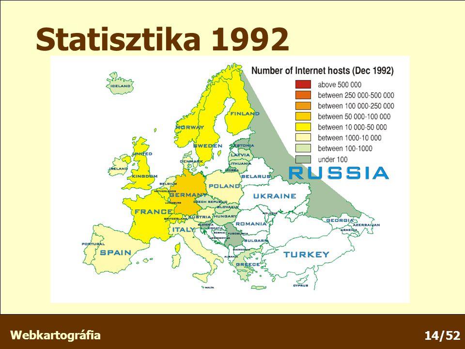 Webkartográfia 14/52 Statisztika 1992