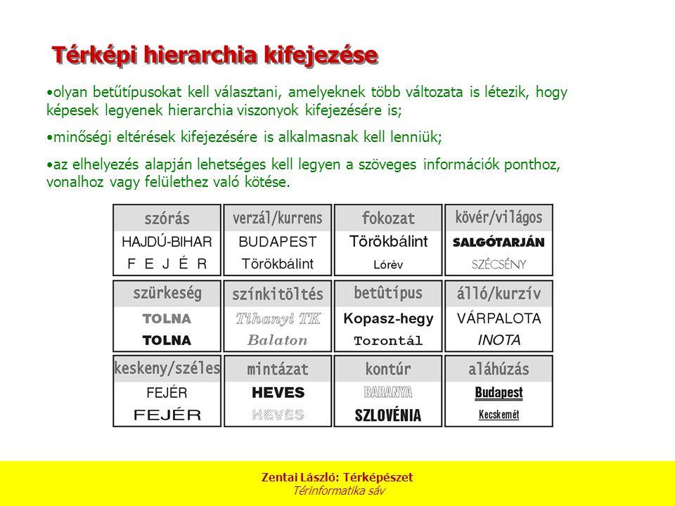 Zentai László: Térképészet Térinformatika sáv A térképi írás és a vonatkozó objektum kapcsolata 1 A különféle típusú térképi objektumok eltérő követelményeket támasztanak a hozzájuk kapcsolódó megírások elhelyezésével szemben: vonalas objektumok (pl.