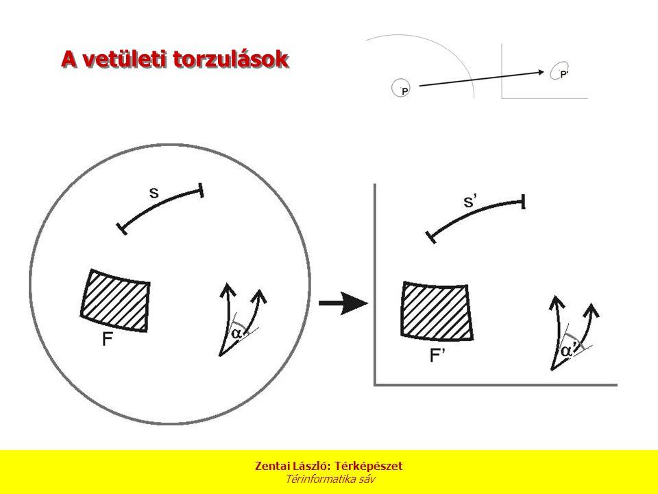 A vetületi torzulások Zentai László: Térképészet Térinformatika sáv