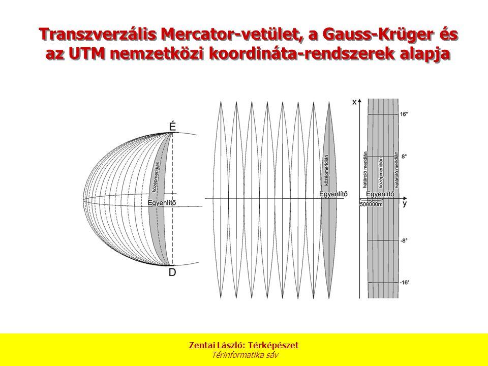 Transzverzális Mercator-vetület, a Gauss-Krüger és az UTM nemzetközi koordináta-rendszerek alapja Zentai László: Térképészet Térinformatika sáv