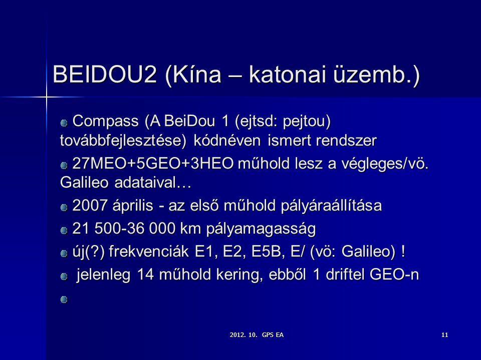 2012. 10. GPS EA11 BEIDOU2 (Kína – katonai üzemb.) Compass (A BeiDou 1 (ejtsd: pejtou) továbbfejlesztése) kódnéven ismert rendszer Compass (A BeiDou 1