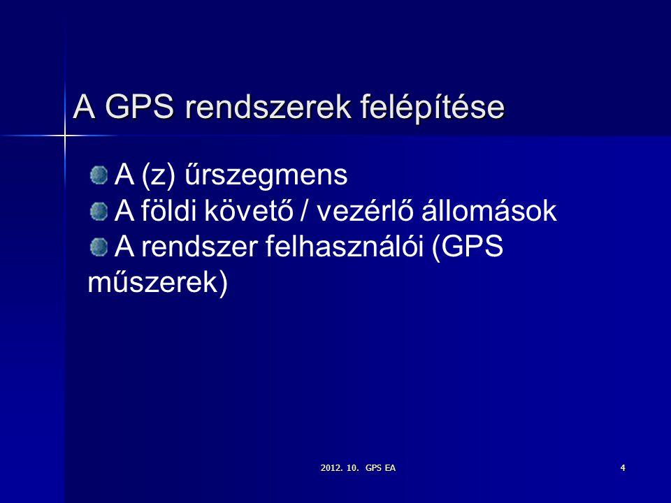 2012. 10. GPS EA4 A GPS rendszerek felépítése A (z) űrszegmens A földi követő / vezérlő állomások A rendszer felhasználói (GPS műszerek)