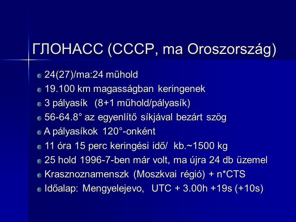 ГЛОНАСС (CCCP, ma Oroszország) 24(27)/ma:24 műhold 24(27)/ma:24 műhold 19.100 km magasságban keringenek 19.100 km magasságban keringenek 3 pályasík (8