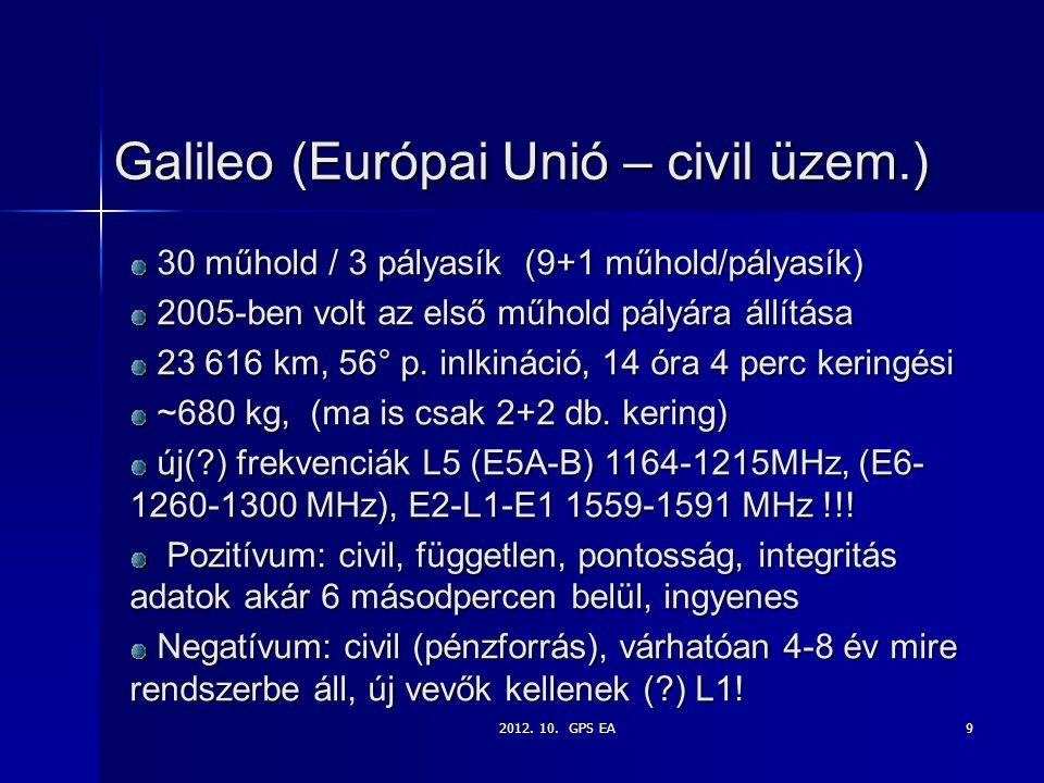 2012. 10. GPS EA9 Galileo (Európai Unió – civil üzem.) 30 műhold / 3 pályasík (9+1 műhold/pályasík) 30 műhold / 3 pályasík (9+1 műhold/pályasík) 2005-