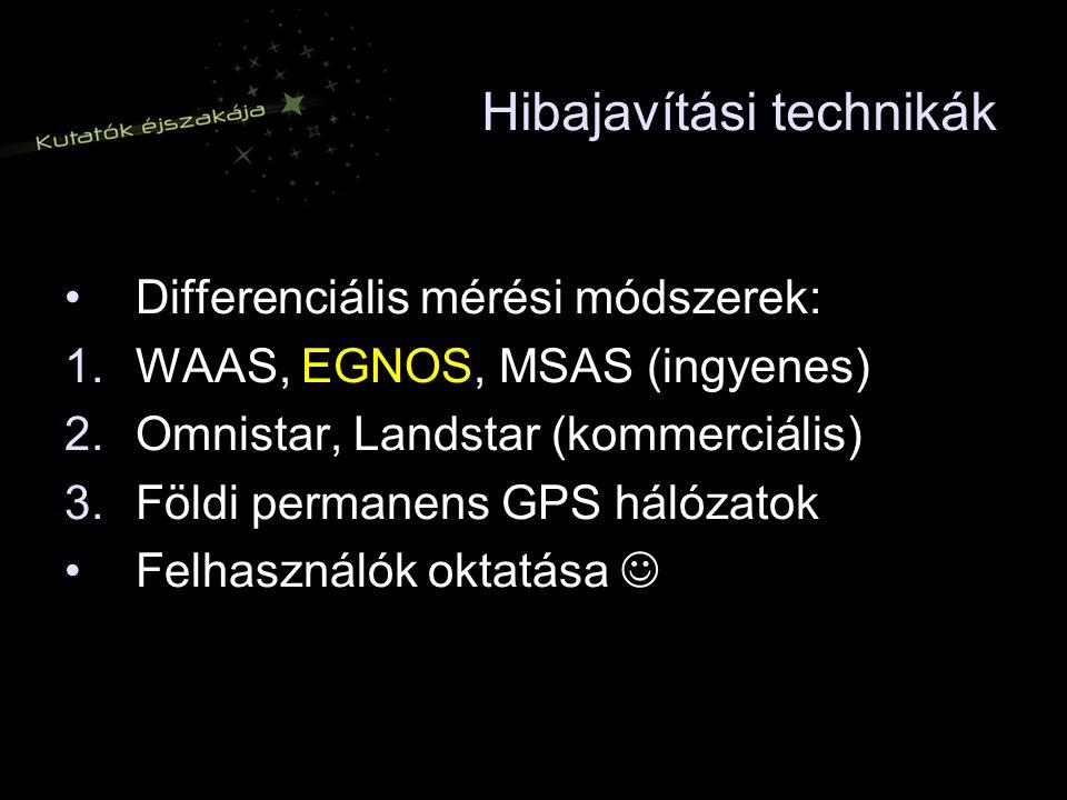 Hibajavítási technikák Differenciális mérési módszerek: 1.WAAS, EGNOS, MSAS (ingyenes) 2.Omnistar, Landstar (kommerciális) 3.Földi permanens GPS hálózatok Felhasználók oktatása