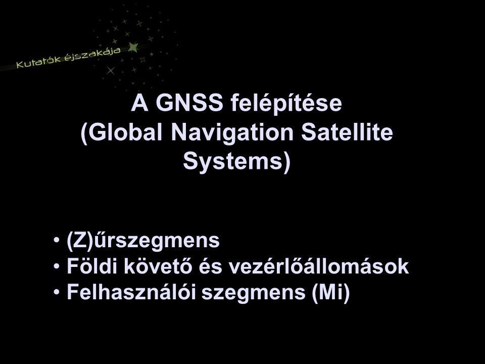 A GNSS felépítése (Global Navigation Satellite Systems) (Z)űrszegmens (Z)űrszegmens Földi követő és vezérlőállomások Földi követő és vezérlőállomások Felhasználói szegmens (Mi) Felhasználói szegmens (Mi)