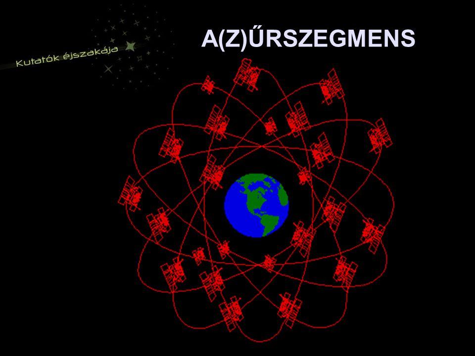 A(Z)ŰRSZEGMENS