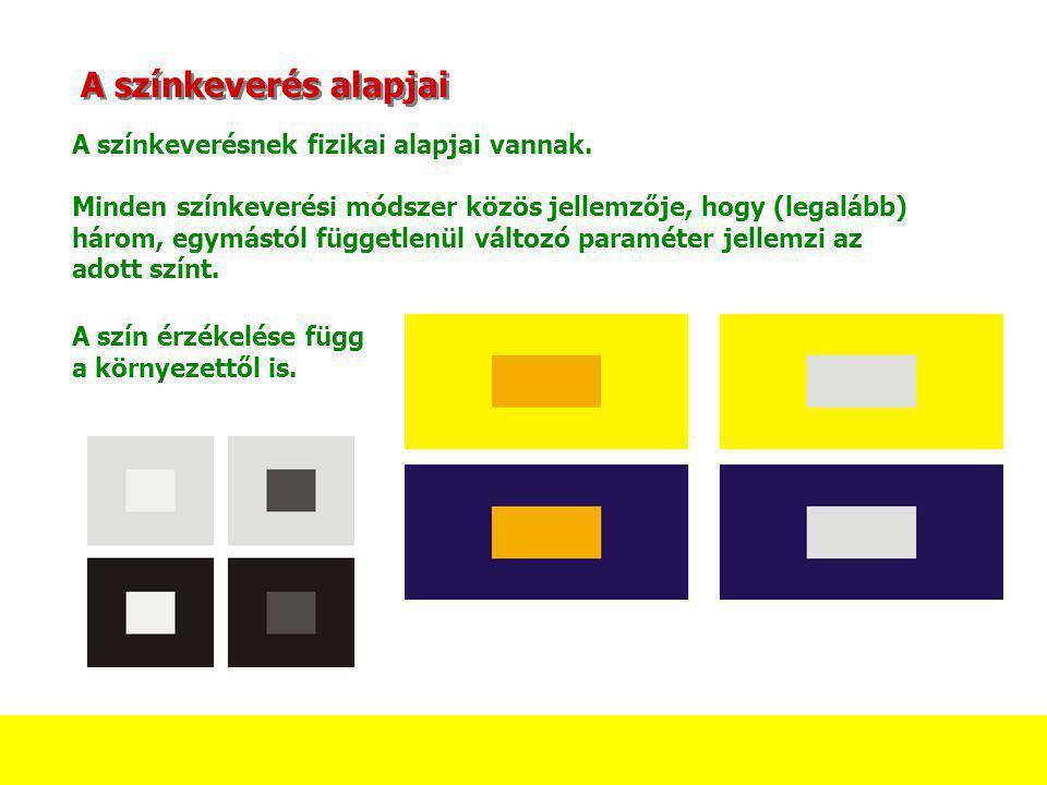 A színkeverés alapjai A színkeverésnek fizikai alapjai vannak. Minden színkeverési módszer közös jellemzője, hogy (legalább) három, egymástól függetle