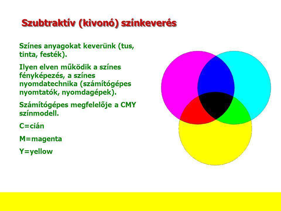 Szubtraktív (kivonó) színkeverés Színes anyagokat keverünk (tus, tinta, festék). Ilyen elven működik a színes fényképezés, a színes nyomdatechnika (sz