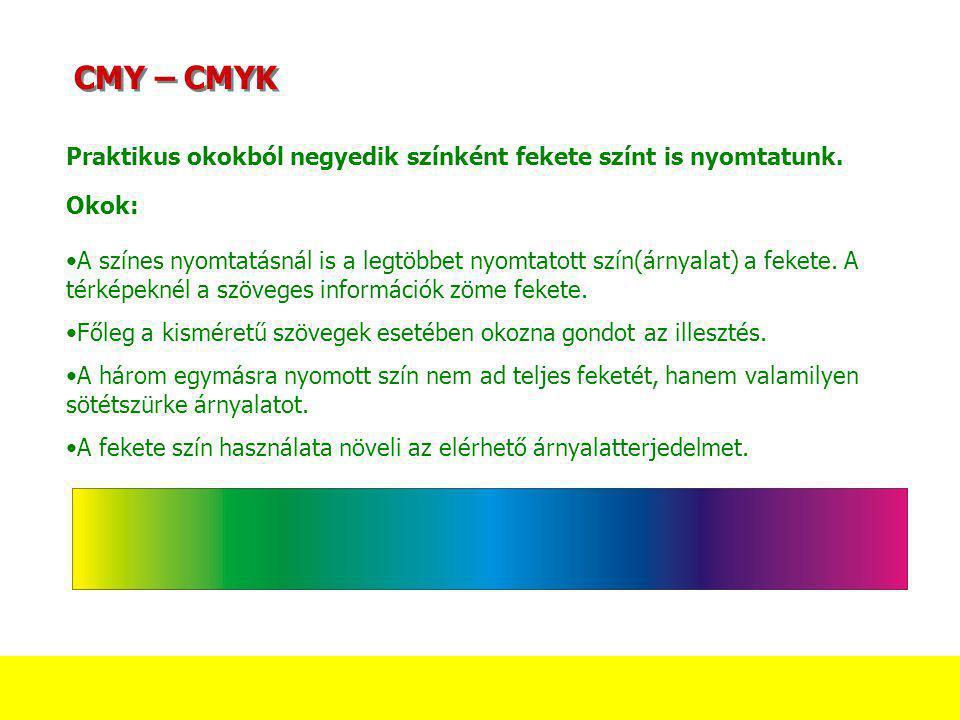 CMY – CMYK Praktikus okokból negyedik színként fekete színt is nyomtatunk. Okok: A színes nyomtatásnál is a legtöbbet nyomtatott szín(árnyalat) a feke