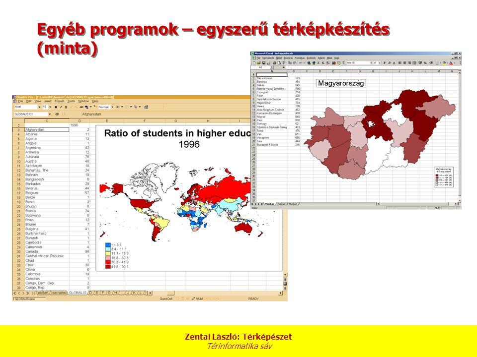 Zentai László: Térképészet Térinformatika sáv Egyéb programok – egyszerű térképkészítés (minta)