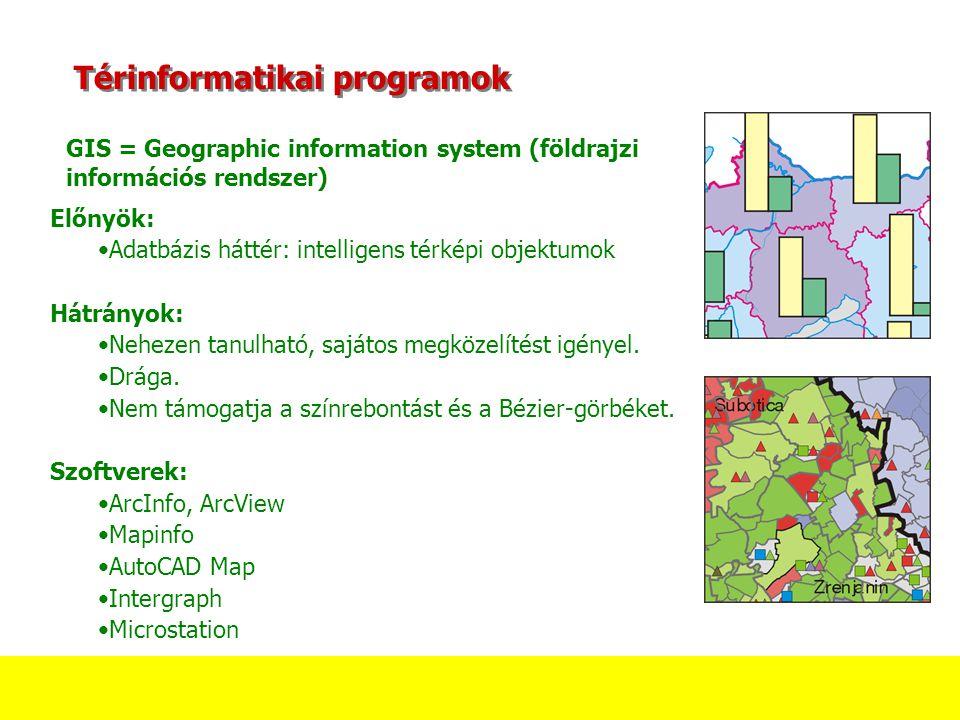 GIS = Geographic information system (földrajzi információs rendszer) Térinformatikai programok Előnyök: Adatbázis háttér: intelligens térképi objektumok Hátrányok: Nehezen tanulható, sajátos megközelítést igényel.