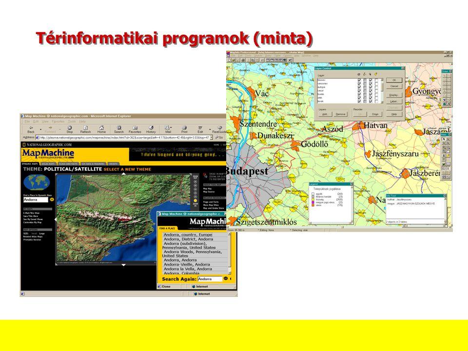 Térinformatikai programok (minta)