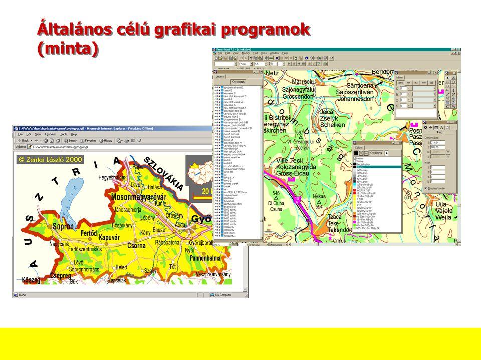 Általános célú grafikai programok (minta)