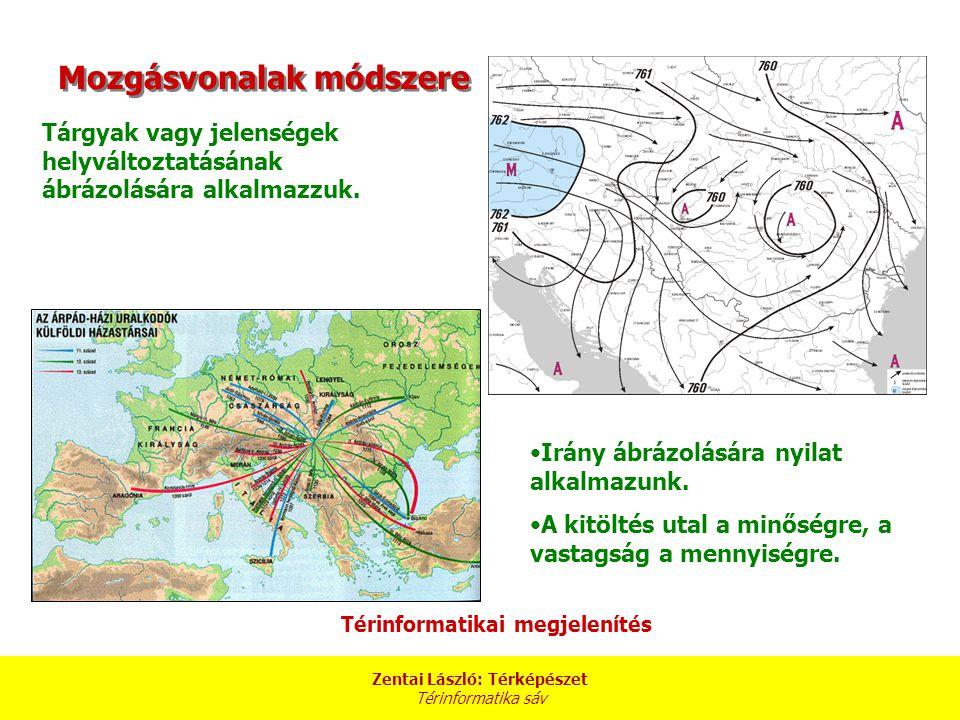 Zentai László: Térképészet Térinformatika sáv Tárgyak vagy jelenségek helyváltoztatásának ábrázolására alkalmazzuk.