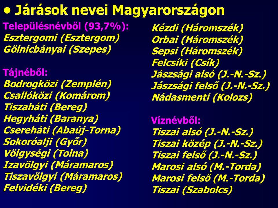 Járások nevei Magyarországon Településnévből (93,7%): Esztergomi (Esztergom) Gölnicbányai (Szepes) Tájnéből: Bodrogközi (Zemplén) Csallóközi (Komárom)