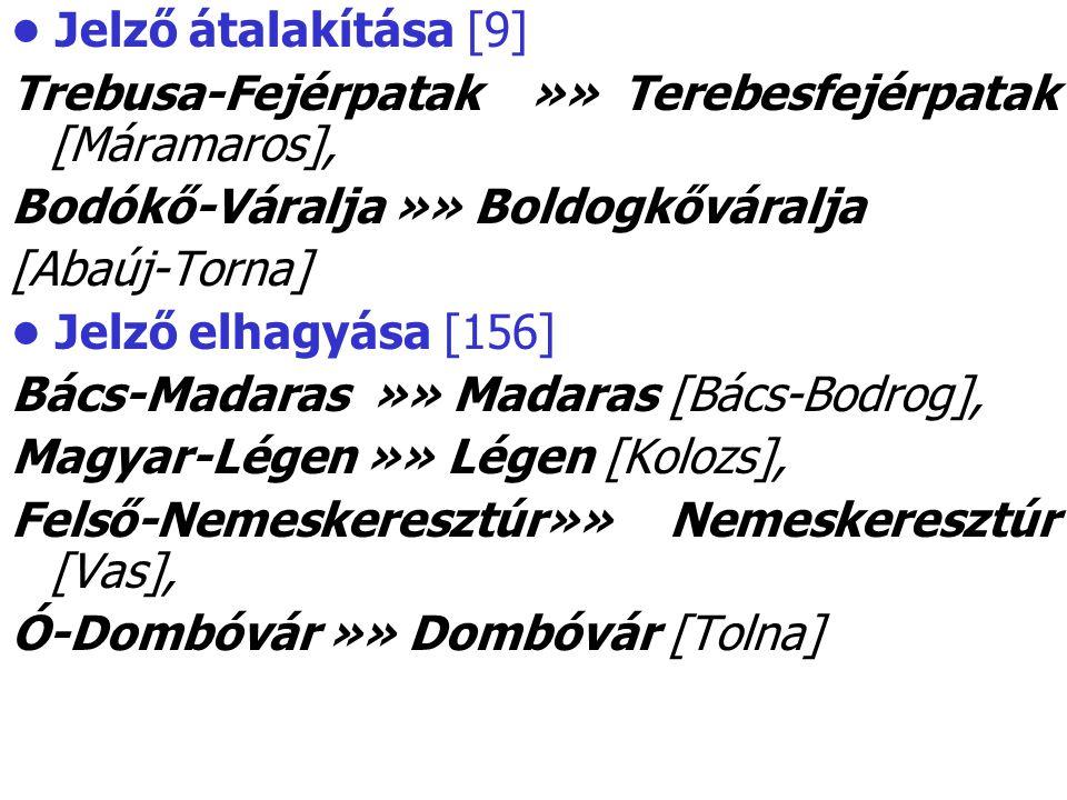 Jelző átalakítása [9] Trebusa-Fejérpatak »» Terebesfejérpatak [Máramaros], Bodókő-Váralja »» Boldogkőváralja [Abaúj-Torna] Jelző elhagyása [156] Bács-Madaras »» Madaras [Bács-Bodrog], Magyar-Légen »» Légen [Kolozs], Felső-Nemeskeresztúr»» Nemeskeresztúr [Vas], Ó-Dombóvár »» Dombóvár [Tolna]