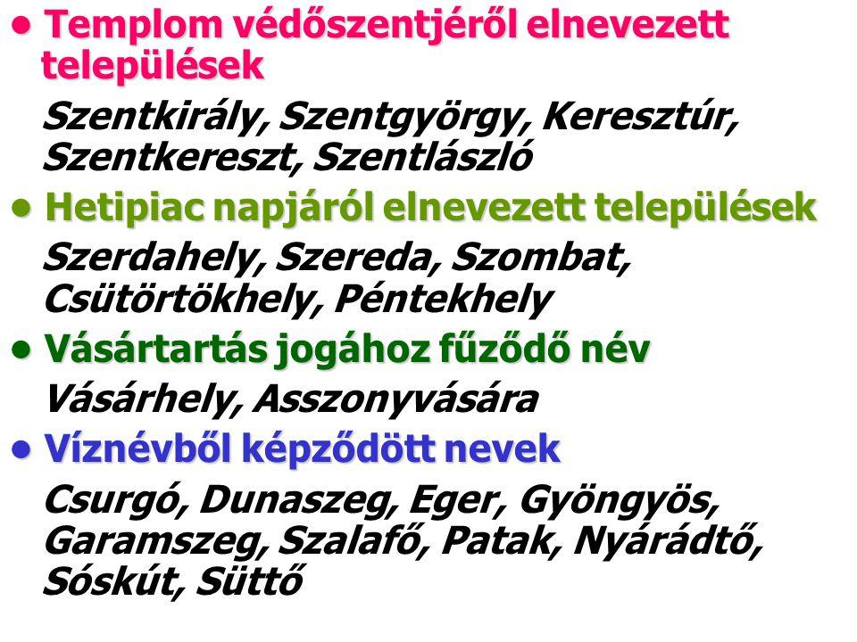 Jelzővel való differenciálás [1243] Hidegkút»»Medveshidegkút (települési~) [Nógrád], Aranyos »» Csallóközaranyos (tájegységi~) [Komárom], Mocs »» Dunamocs (víznévi~) [Esztergom], Ság »» Felsőság (térviszonylati~) [Sopron], Kökényes »» Kiskökényes (méretviszonylati~) [Kolozs], A név jelzői tagjának változtatásai