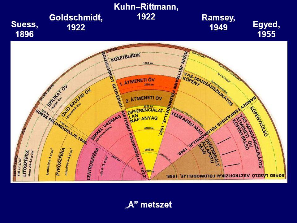 """Suess, 1896 Goldschmidt, 1922 Kuhn–Rittmann, 1922 Ramsey, 1949 Egyed, 1955 """"A"""" metszet"""