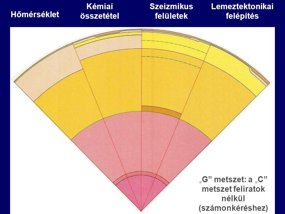 """Hőmérséklet Kémiai összetétel Szeizmikus felületek Lemeztektonikai felépítés """"G"""" metszet: a """"C"""" metszet feliratok nélkül (számonkéréshez)"""