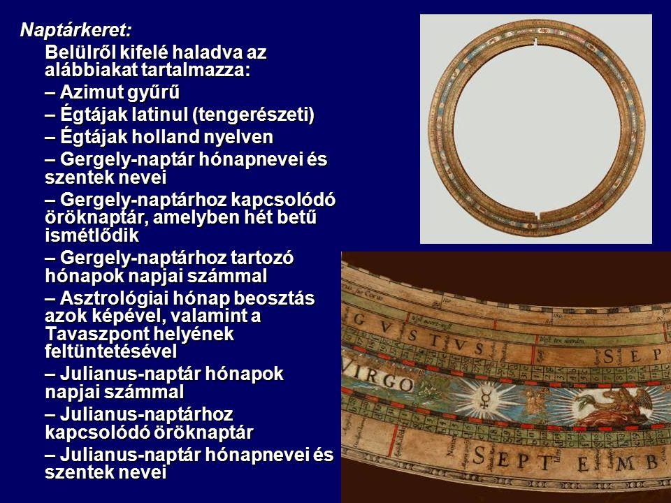 Naptárkeret: Belülről kifelé haladva az alábbiakat tartalmazza: – Azimut gyűrű – Égtájak latinul (tengerészeti) – Égtájak holland nyelven – Gergely-na