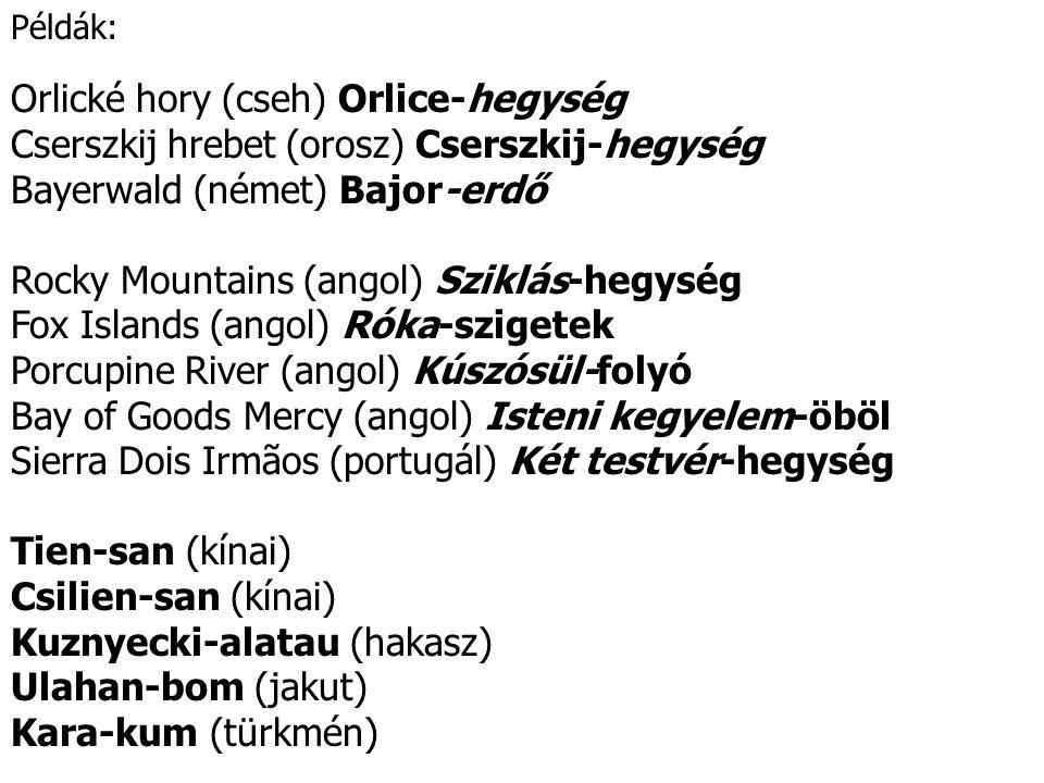Hivatalos és nem hivatalos nevek Államnyelvi alakjukban hivatalos nevek: Településnevek Közterületek nevei Közlekedési elemekre vonatkozó nevek Fordítható formájukban is hivatalos nevek: Igazgatási nevek