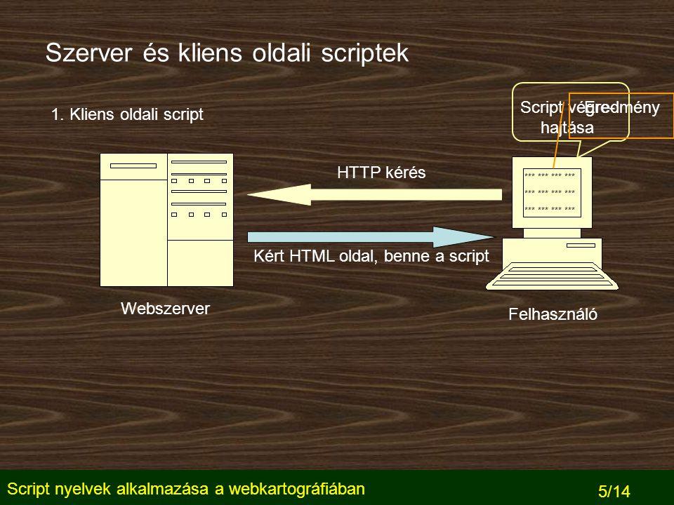 Script nyelvek alkalmazása a webkartográfiában 6/14 Szerver és kliens oldali scriptek Webszerver Felhasználó HTTP kérés A script által generált HTML oldal 2.