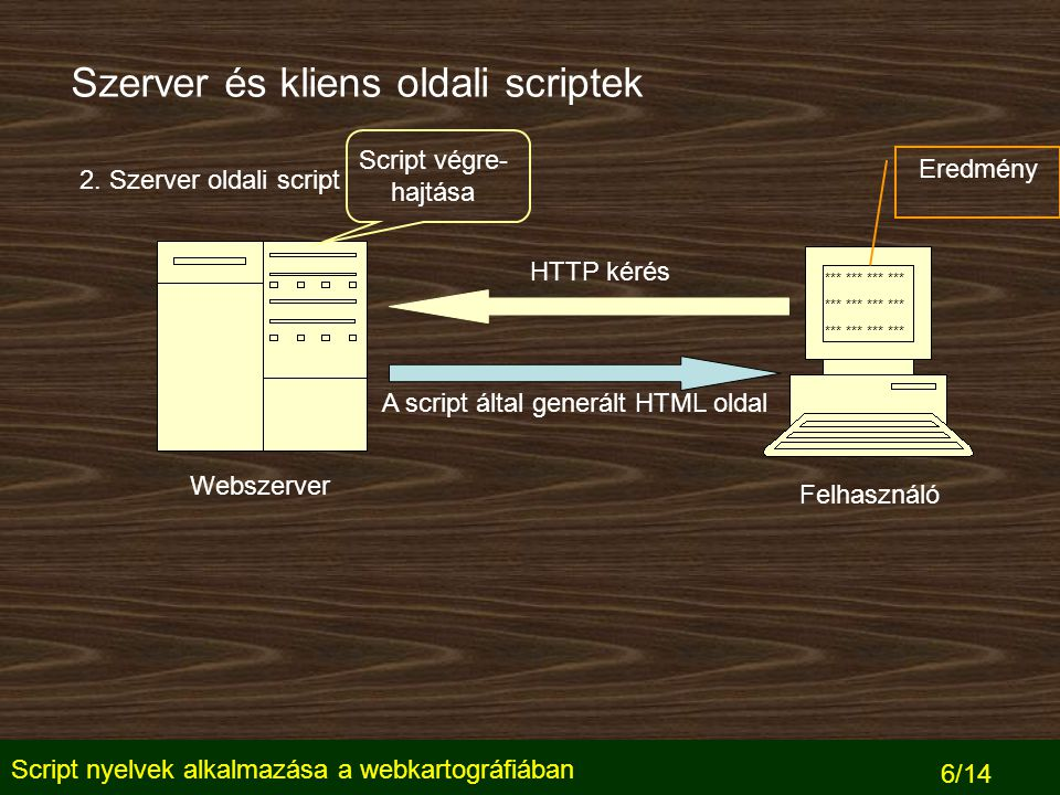 Script nyelvek alkalmazása a webkartográfiában 7/14 Szerver oldali scriptek - PHP PHP = Personal Home Page – Hypertext Preprocessor Fő felhasználás - Webes adatbázis-felületek - On-line képgenerálás - A szerveren tárolt információkhoz való hozzáférés szabályozása A PHP kód a HTML forráskódba épül be: A 8.A diákjai <?php $dbl=mysql_connect('localhost','nev','jelszo') or die('Nem sikerült kapcsolódni'); mysql_select_db('iskola',$dbl); $r=mysql_query( select kod,nev from diakok where osztaly='8a'; ,$dbl); while($d=mysql_fetch_assoc($r)) print( Név: {$d['nev']}; kód: {$d['kod']} \n ); mysql_close($dbl); ?> A script eredménye: A 8.A diákjai Név: Buzás Béla; kód: BB Név: Dobos Dániel; kód: DD Név: Kis János; kód: KJ Név: Nagy Sándor; kód: NS Név: Puttonyos Miklós; kód: PM Név: Vörös Vilma; kód: VV