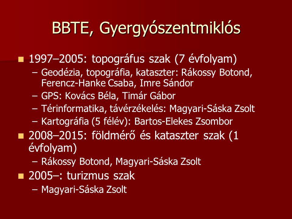 BBTE, Gyergyószentmiklós 1997–2005: topográfus szak (7 évfolyam) – –Geodézia, topográfia, kataszter: Rákossy Botond, Ferencz-Hanke Csaba, Imre Sándor