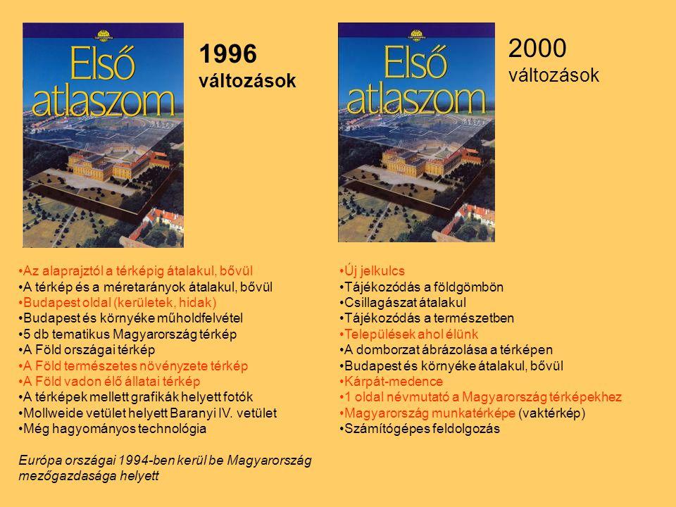 1996 változások Az alaprajztól a térképig átalakul, bővül A térkép és a méretarányok átalakul, bővül Budapest oldal (kerületek, hidak) Budapest és kör