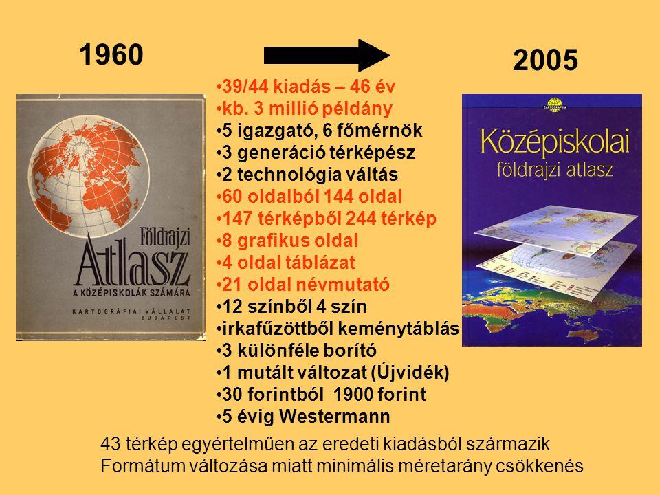 39/44 kiadás – 46 év kb. 3 millió példány 5 igazgató, 6 főmérnök 3 generáció térképész 2 technológia váltás 60 oldalból 144 oldal 147 térképből 244 té