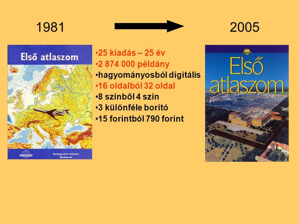 19812005 25 kiadás – 25 év 2 874 000 példány hagyományosból digitális 16 oldalból 32 oldal 8 színből 4 szín 3 különféle borító 15 forintból 790 forint