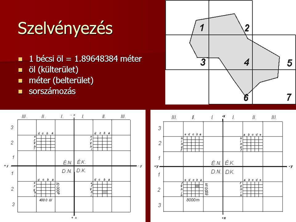 Szelvényezés 1 bécsi öl = 1.89648384 méter 1 bécsi öl = 1.89648384 méter öl (külterület) öl (külterület) méter (belterület) méter (belterület) sorszámozás sorszámozás