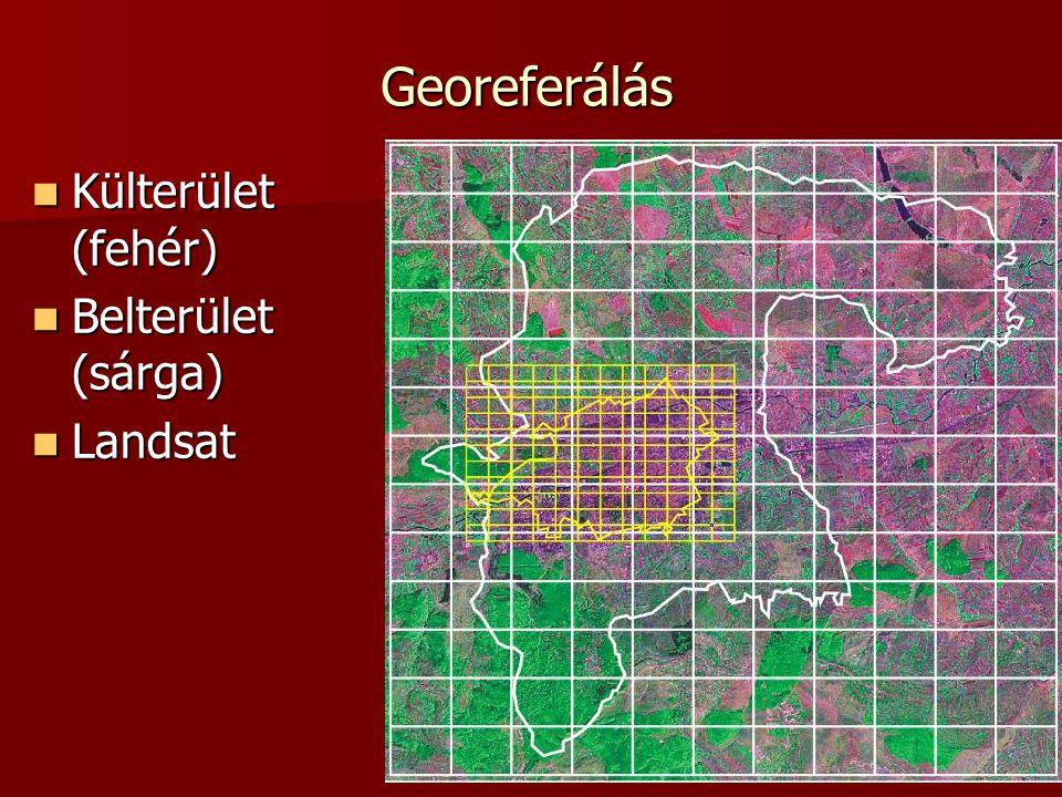 Georeferálás Külterület (fehér) Külterület (fehér) Belterület (sárga) Belterület (sárga) Landsat Landsat