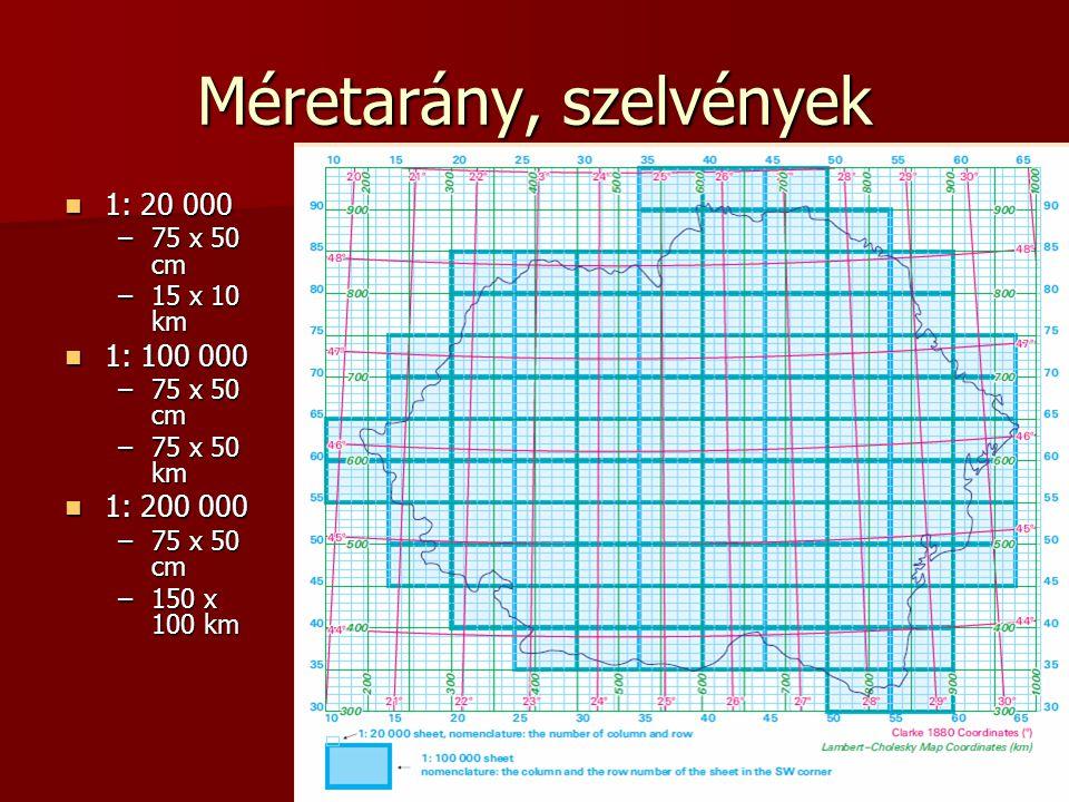 Méretarány, szelvények 1: 20 000 1: 20 000 –75 x 50 cm –15 x 10 km 1: 100 000 1: 100 000 –75 x 50 cm –75 x 50 km 1: 200 000 1: 200 000 –75 x 50 cm –150 x 100 km