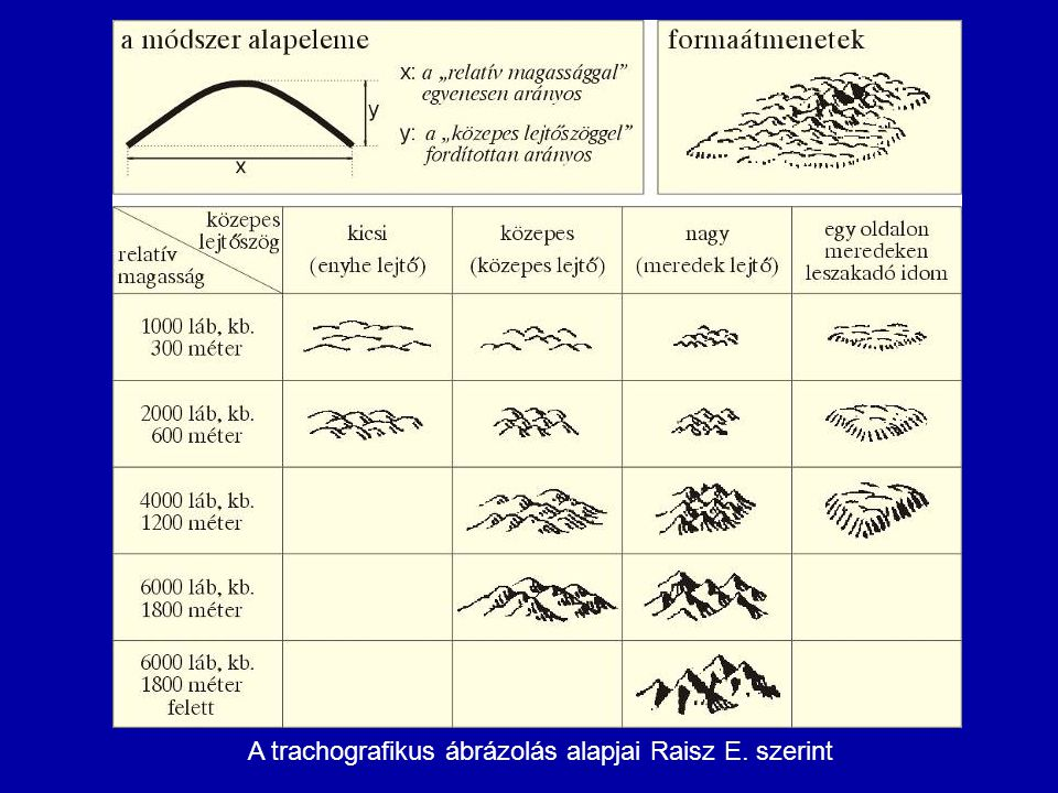 A TOPOGRÁF—Nyír-Karta Nagy Világatlasza 2004-től 32 oldalt szentel az óceánok bemutatására.