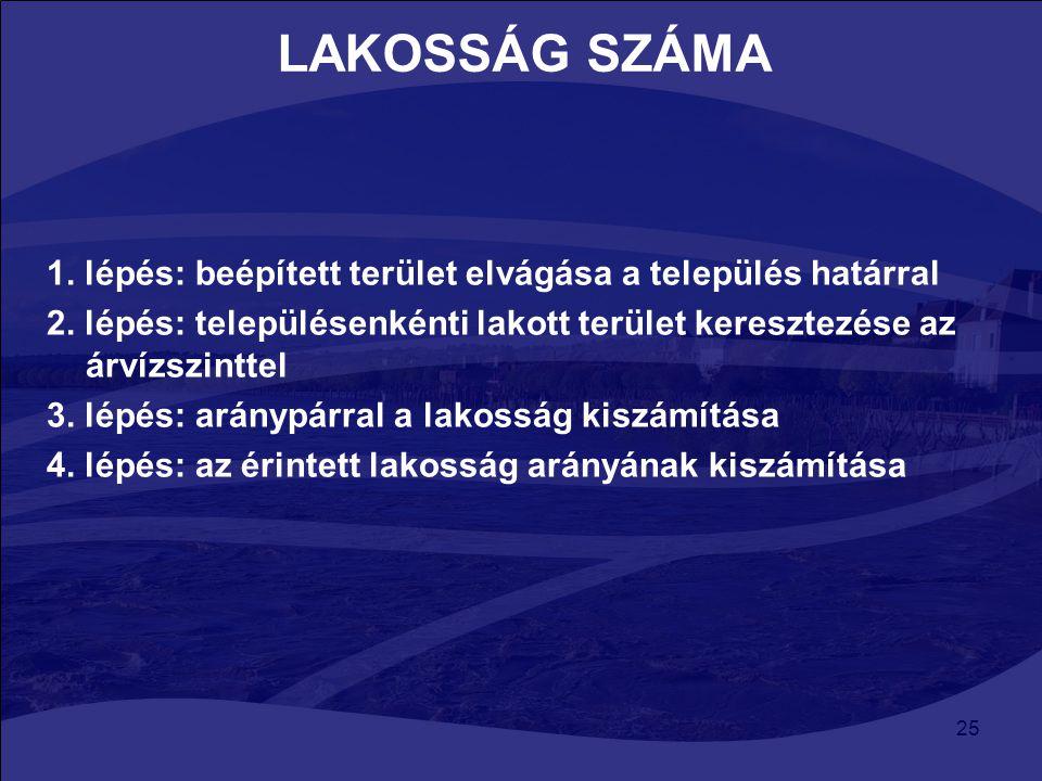 25 LAKOSSÁG SZÁMA 1. lépés: beépített terület elvágása a település határral 2. lépés: településenkénti lakott terület keresztezése az árvízszinttel 3.