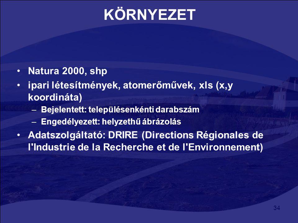 34 KÖRNYEZET Natura 2000, shp ipari létesítmények, atomerőművek, xls (x,y koordináta) –Bejelentett: településenkénti darabszám –Engedélyezett: helyzet