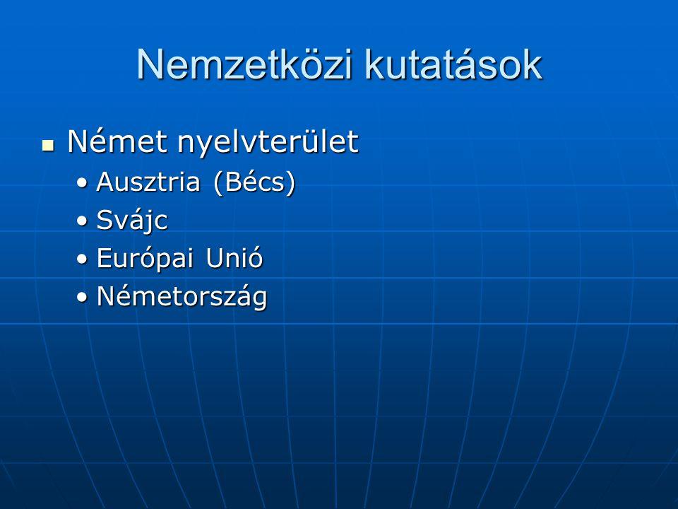 Nemzetközi kutatások Német nyelvterület Német nyelvterület Ausztria (Bécs)Ausztria (Bécs) SvájcSvájc Európai UnióEurópai Unió NémetországNémetország