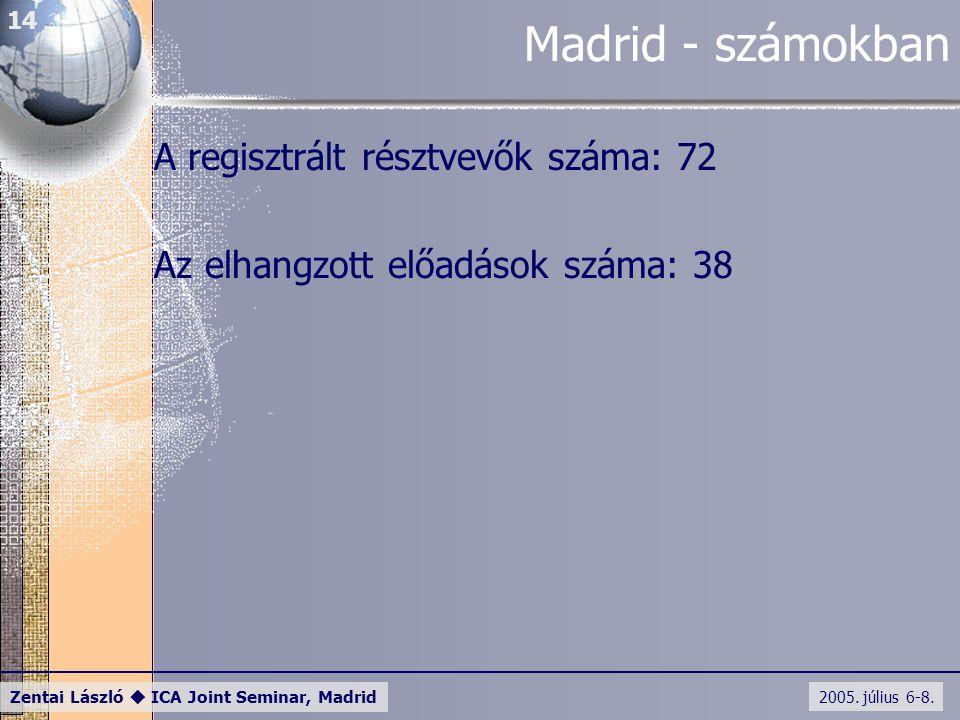 2005. július 6-8. Zentai László  ICA Joint Seminar, Madrid 14 Madrid - számokban A regisztrált résztvevők száma: 72 Az elhangzott előadások száma: 38