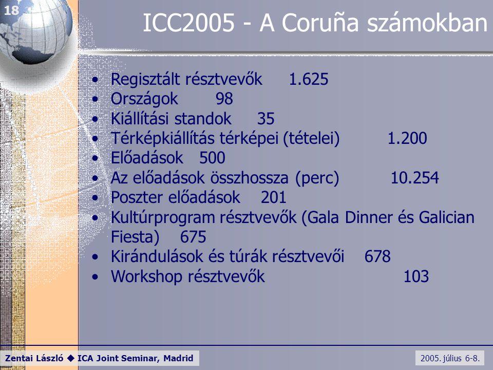 2005. július 6-8. Zentai László  ICA Joint Seminar, Madrid 18 ICC2005 - A Coruña számokban Regisztált résztvevők1.625 Országok 98 Kiállítási standok