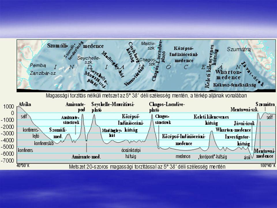 """Az Északi-Csendes-óceán területén a """"többséget alkotó vulkáni szigetsorokban egy-egy soron belül korban egyre fiatalabb képződmények állnak, amelyek kora rendszerint északnyugat felől délkeletre haladva csökken."""
