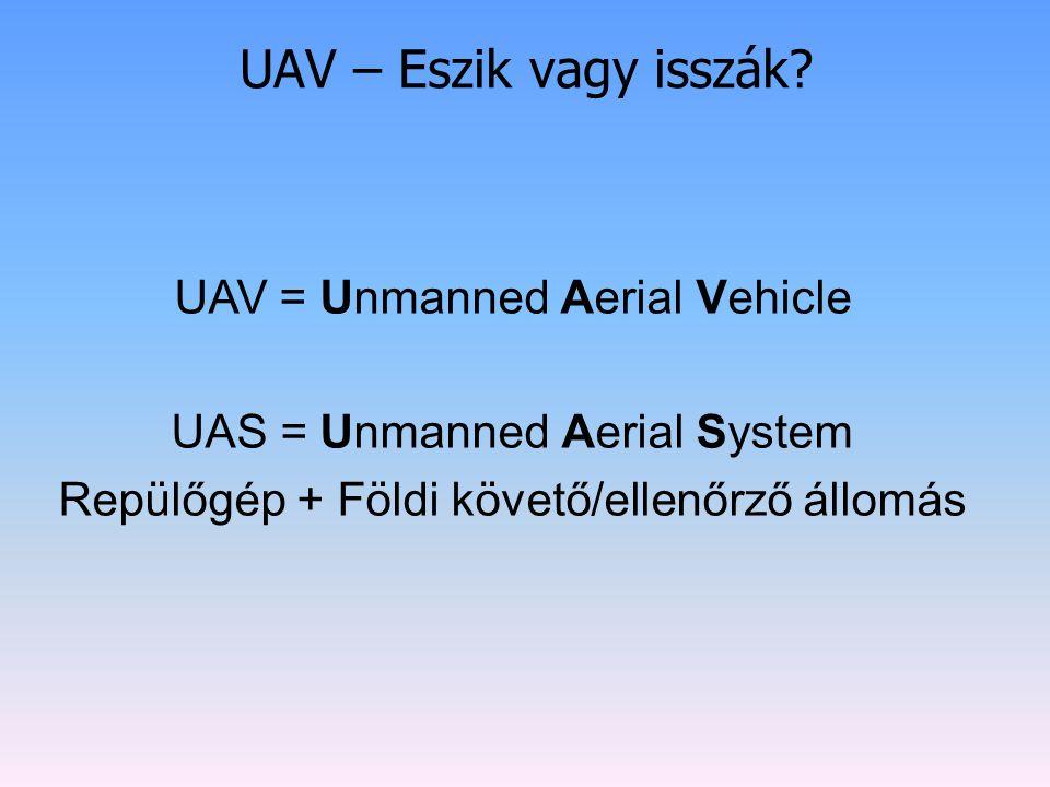 UAV – Eszik vagy isszák.