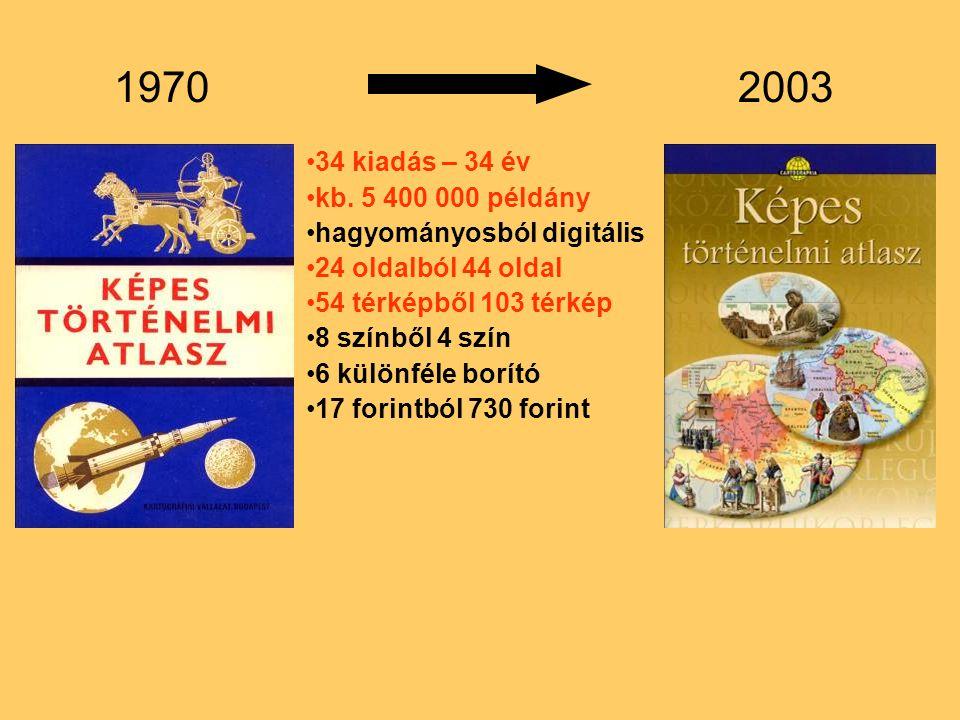 19702003 34 kiadás – 34 év kb. 5 400 000 példány hagyományosból digitális 24 oldalból 44 oldal 54 térképből 103 térkép 8 színből 4 szín 6 különféle bo