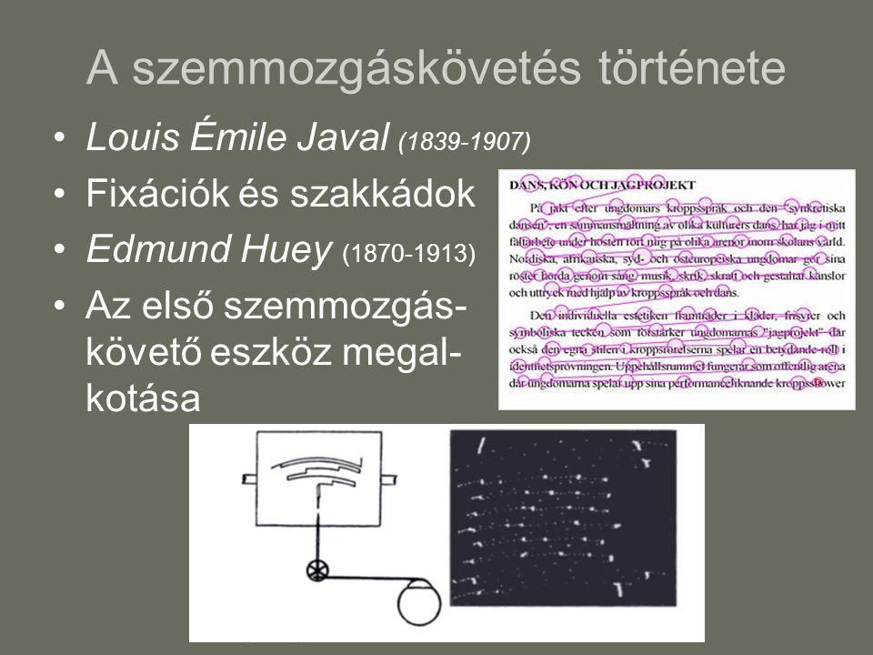 A szemmozgáskövetés története Louis Émile Javal (1839-1907) Fixációk és szakkádok Edmund Huey (1870-1913) Az első szemmozgás- követő eszköz megal- kotása