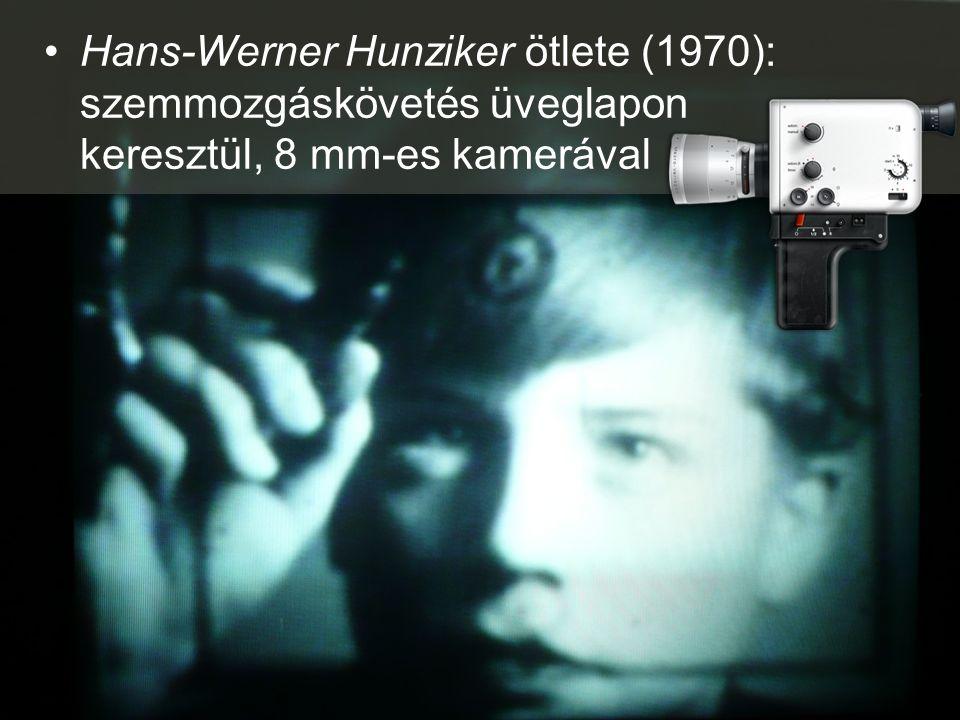 Hans-Werner Hunziker ötlete (1970): szemmozgáskövetés üveglapon keresztül, 8 mm-es kamerával