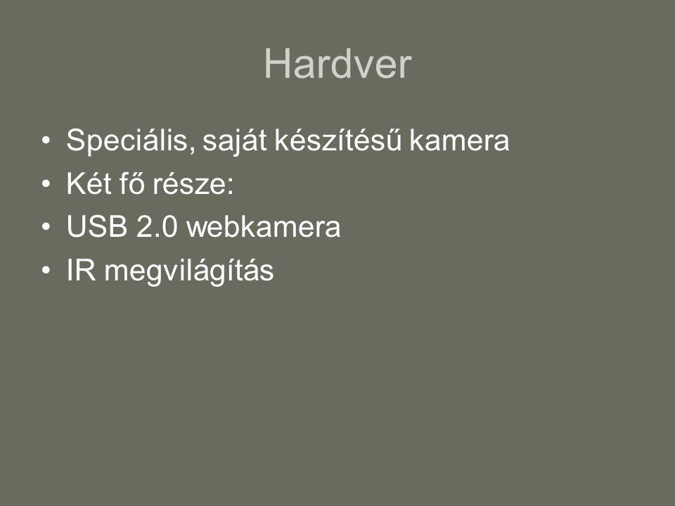 Hardver Speciális, saját készítésű kamera Két fő része: USB 2.0 webkamera IR megvilágítás