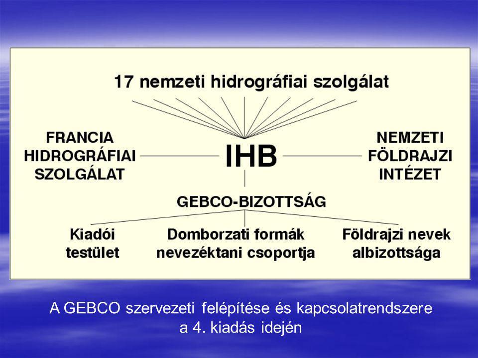 A GEBCO szervezeti felépítése és kapcsolatrendszere a 4. kiadás idején