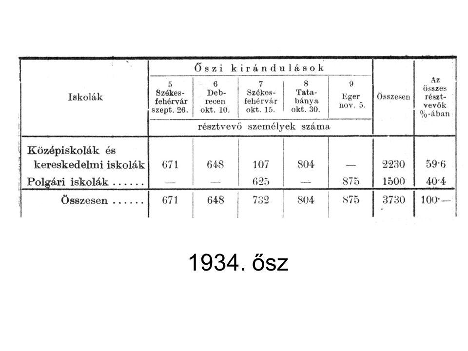 1934. ősz