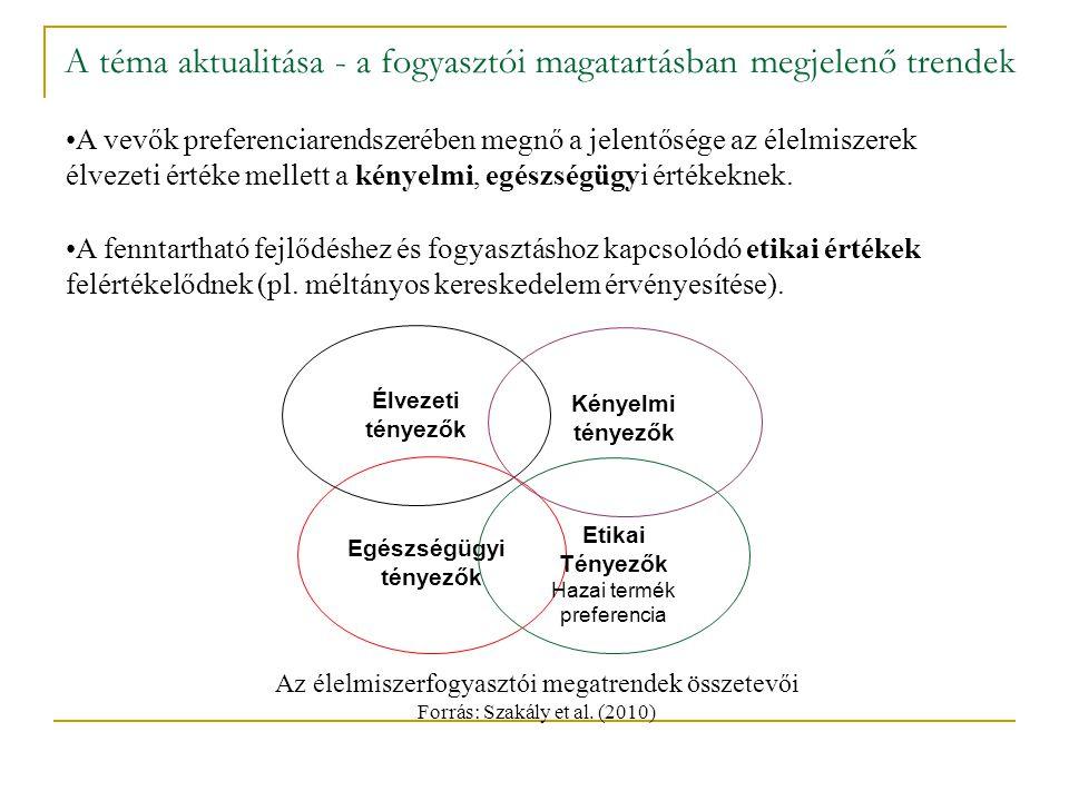 A téma aktualitása - a fogyasztói magatartásban megjelenő trendek Élvezeti tényezők Egészségügyi tényezők Etikai Tényezők Hazai termék preferencia Kén